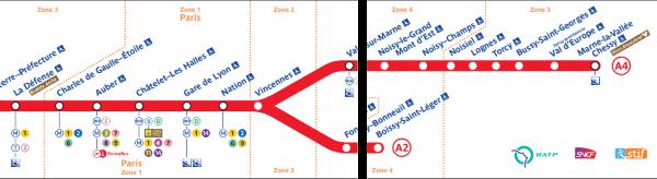 ディズニーランド・パリ RER アクセス 行き方