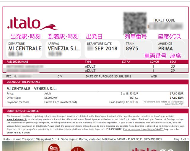 .italo イタロ イタリア 鉄道 チケット 切符 予約 購入